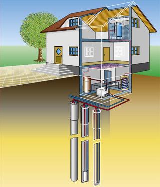 pompa-ciepla-ekologiczne-ogrzewanie